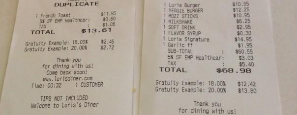 Lori's checks